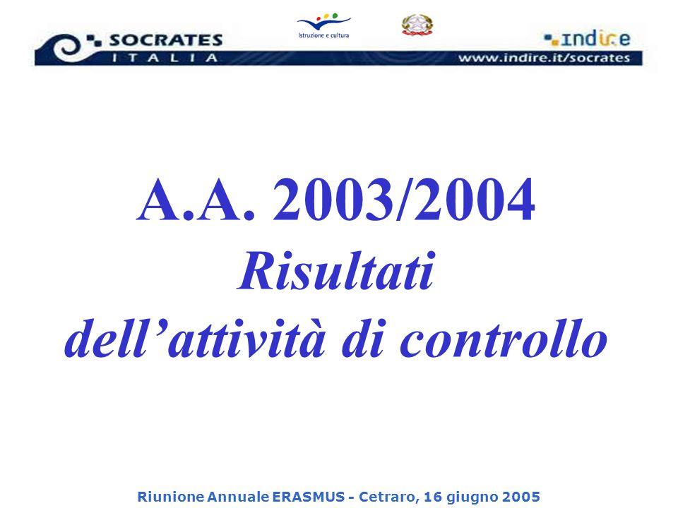 A.A. 2003/2004 Risultati dell'attività di controllo