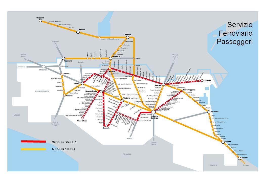 Servizio Ferroviario Passeggeri Servizi su rete FER