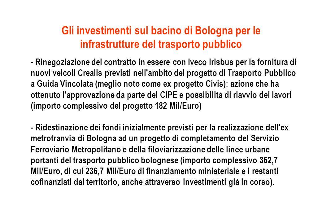 Gli investimenti sul bacino di Bologna per le infrastrutture del trasporto pubblico