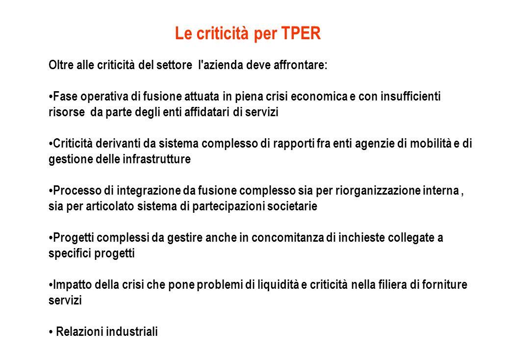 Le criticità per TPER Oltre alle criticità del settore l azienda deve affrontare: