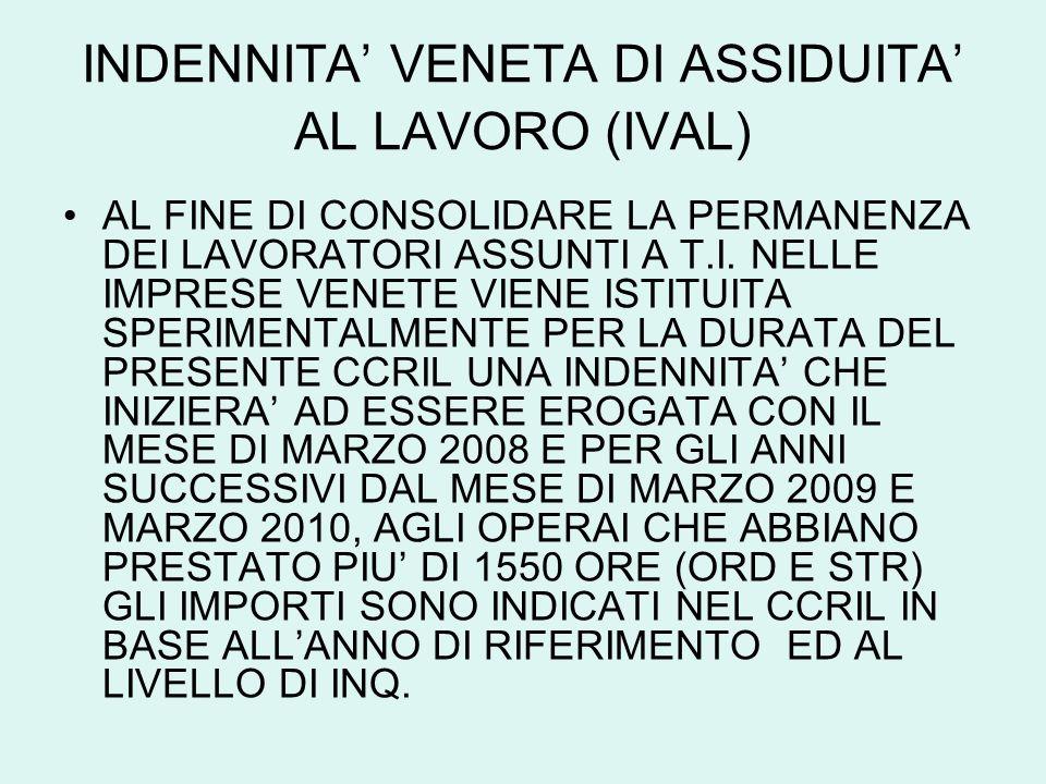 INDENNITA' VENETA DI ASSIDUITA' AL LAVORO (IVAL)