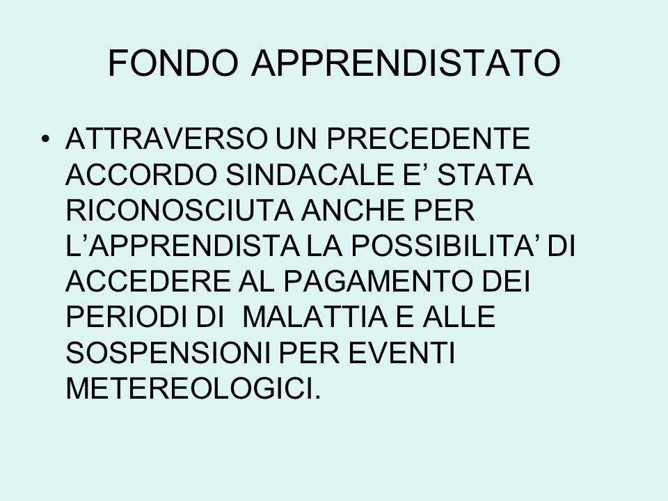 FONDO APPRENDISTATO