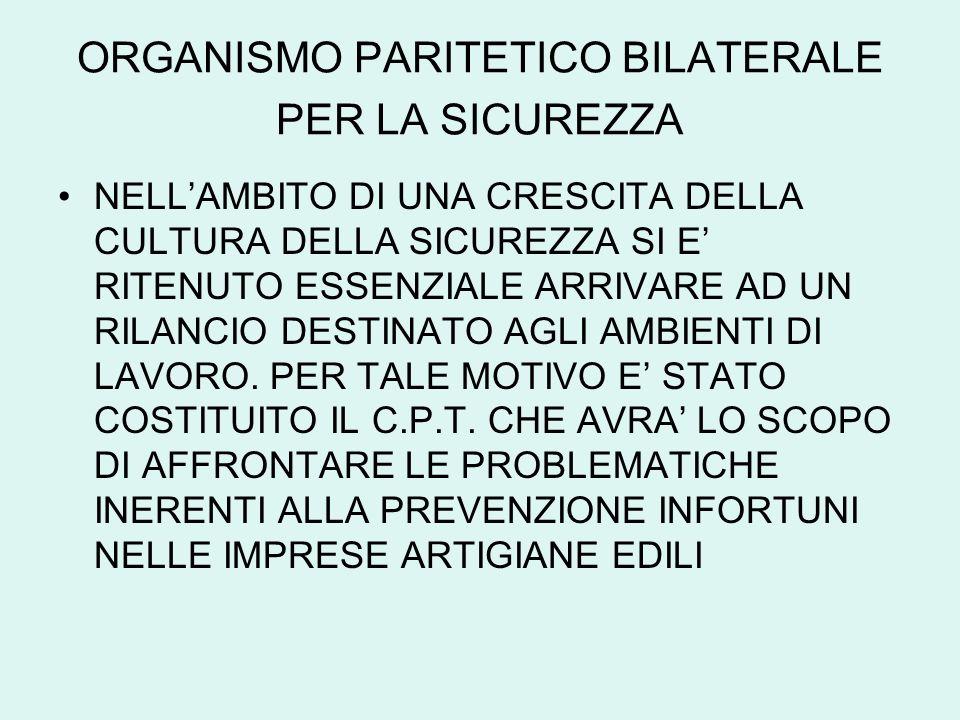 ORGANISMO PARITETICO BILATERALE PER LA SICUREZZA