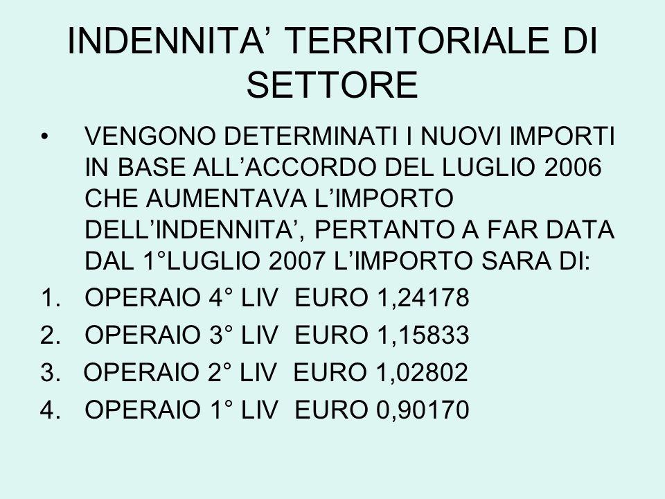 INDENNITA' TERRITORIALE DI SETTORE