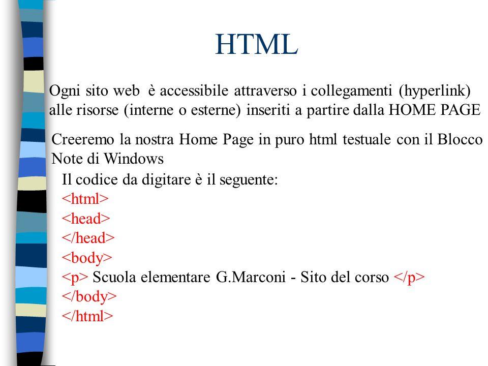 HTML Ogni sito web è accessibile attraverso i collegamenti (hyperlink) alle risorse (interne o esterne) inseriti a partire dalla HOME PAGE.