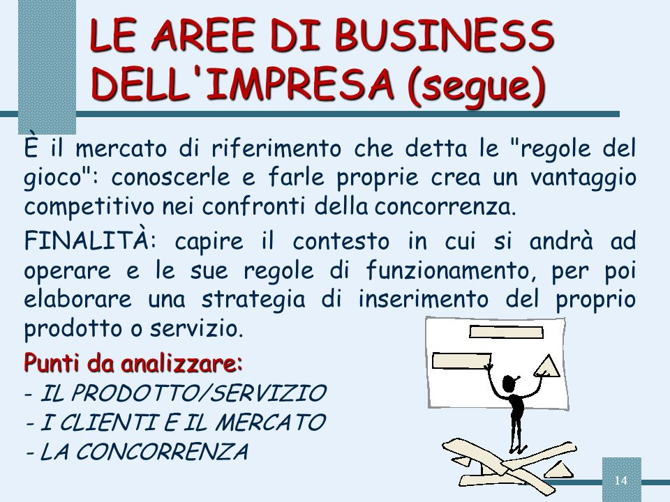 LE AREE DI BUSINESS DELL IMPRESA (segue)