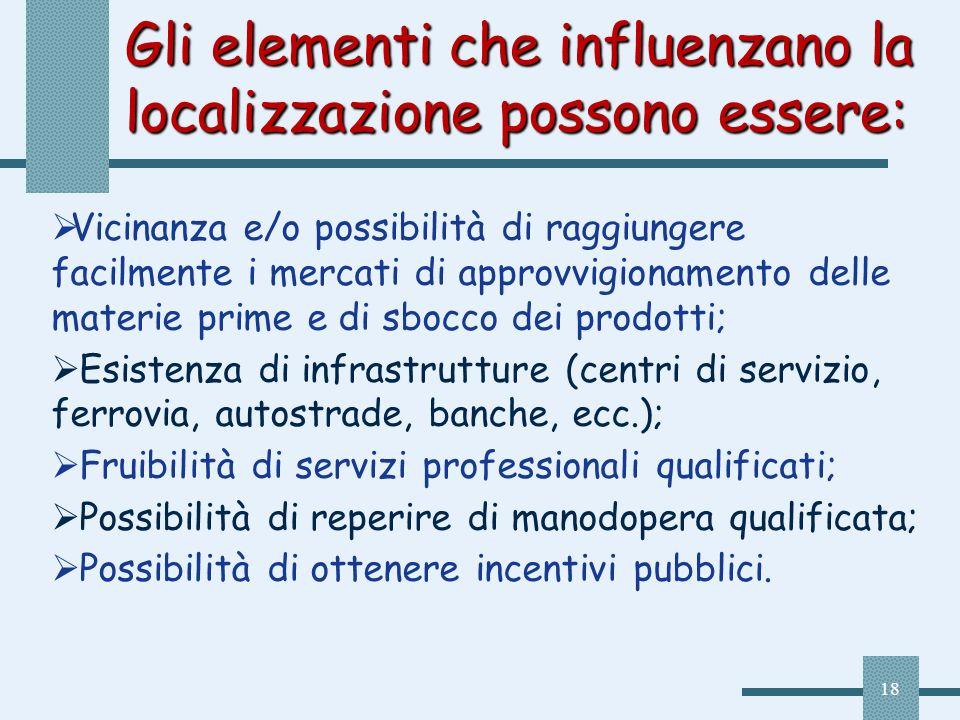 Gli elementi che influenzano la localizzazione possono essere: