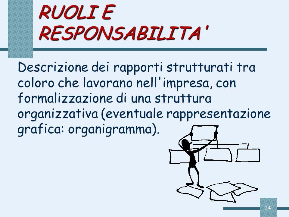 RUOLI E RESPONSABILITA