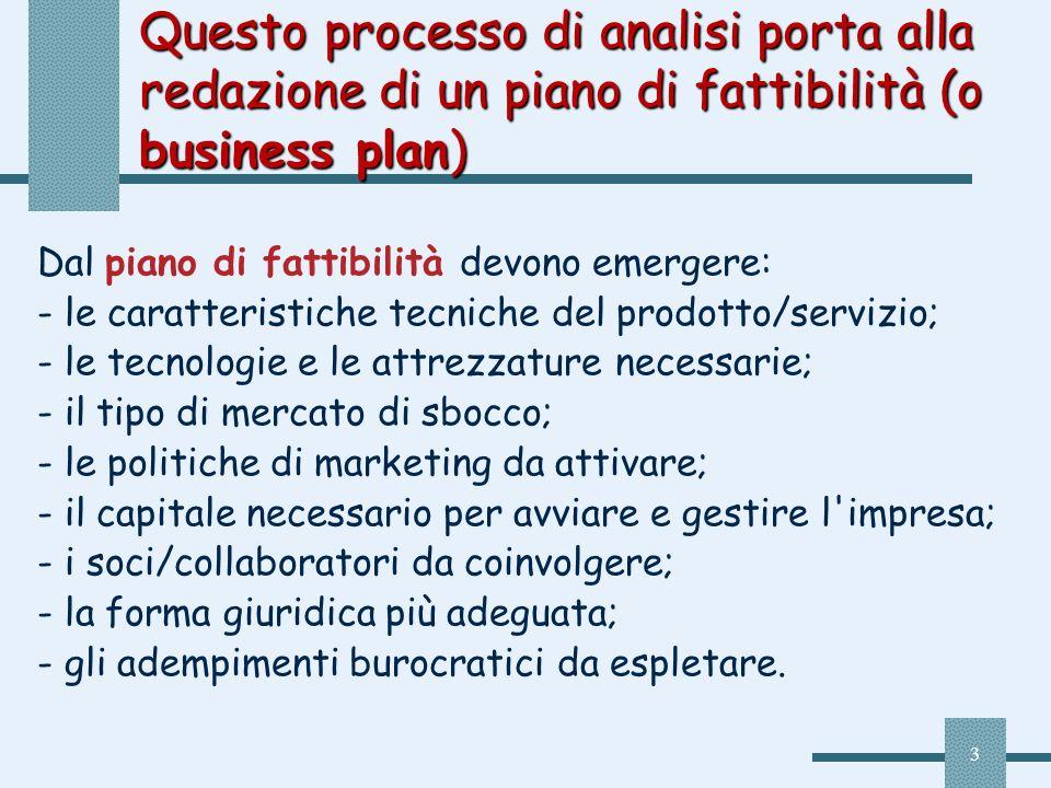 Questo processo di analisi porta alla redazione di un piano di fattibilità (o business plan)