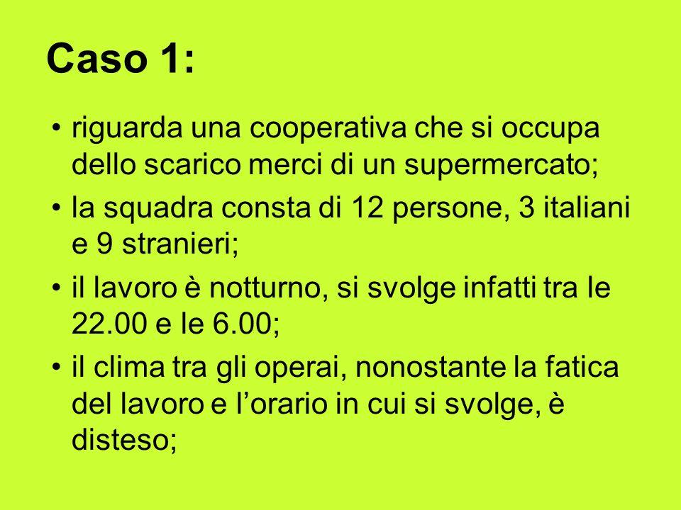 Caso 1: riguarda una cooperativa che si occupa dello scarico merci di un supermercato; la squadra consta di 12 persone, 3 italiani e 9 stranieri;