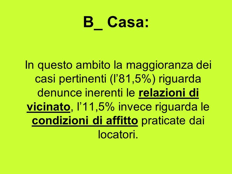B_ Casa: