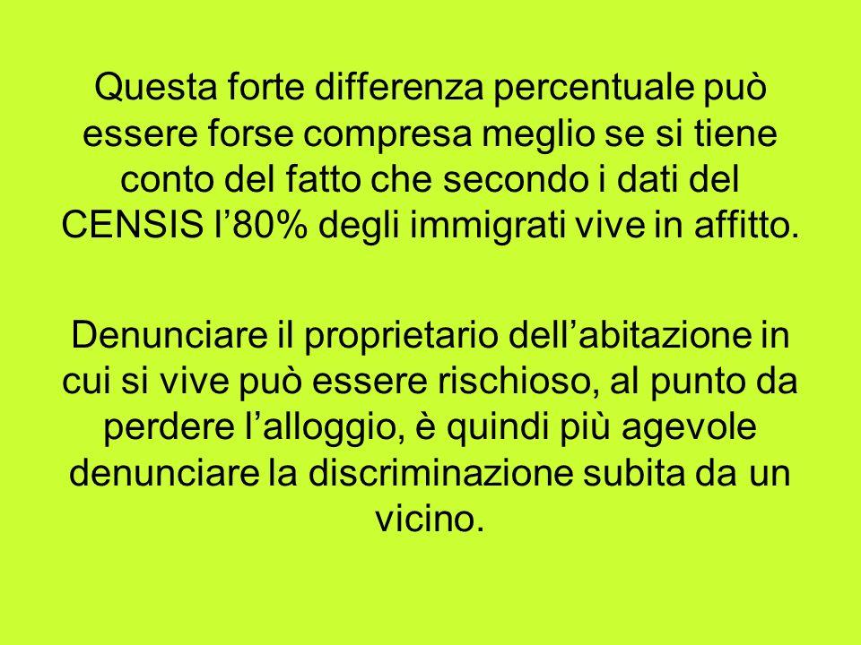 Questa forte differenza percentuale può essere forse compresa meglio se si tiene conto del fatto che secondo i dati del CENSIS l'80% degli immigrati vive in affitto.