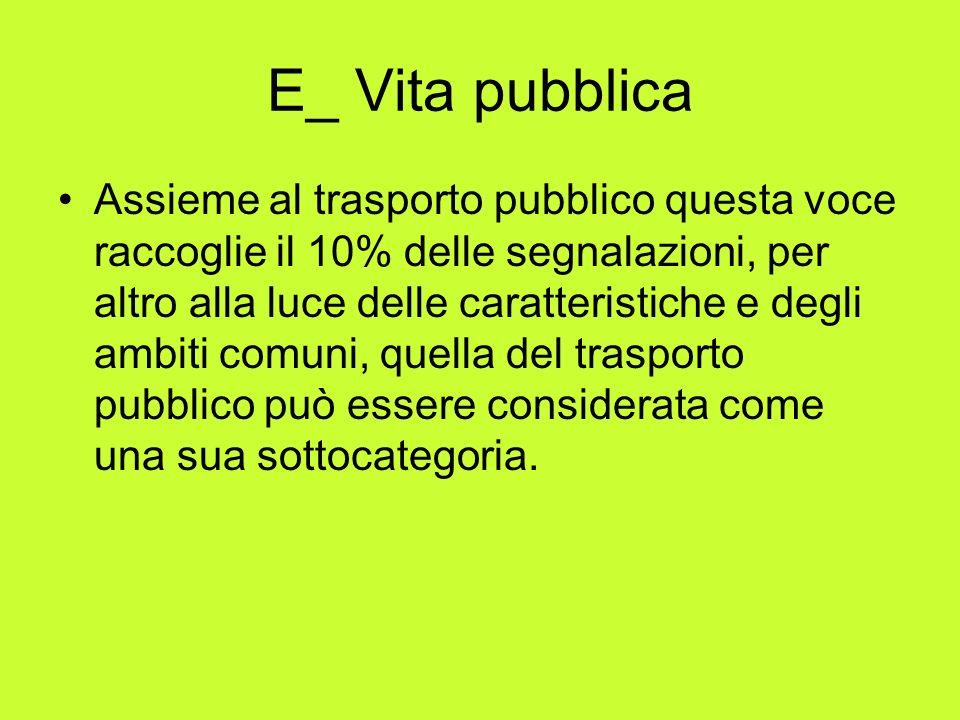 E_ Vita pubblica