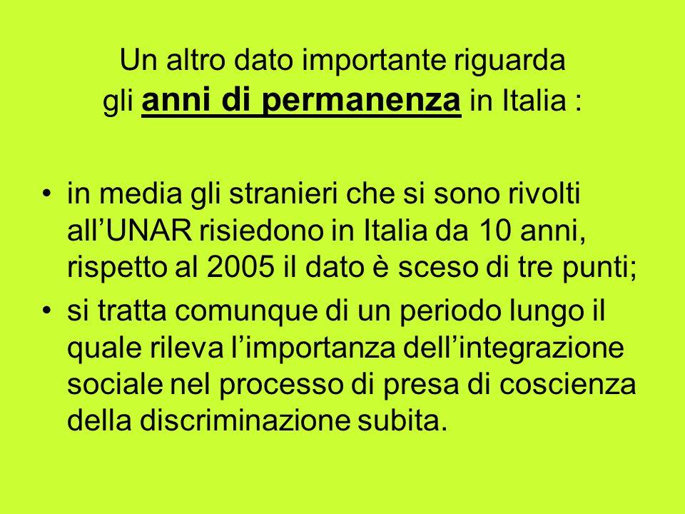 Un altro dato importante riguarda gli anni di permanenza in Italia :