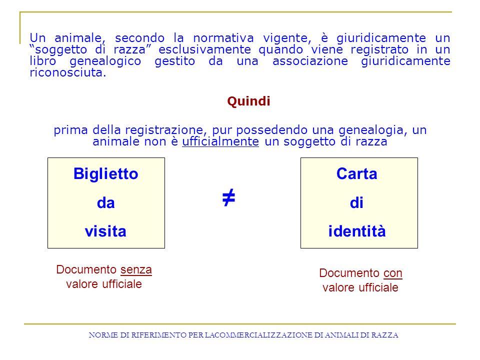 ≠ Biglietto da visita Carta di identità