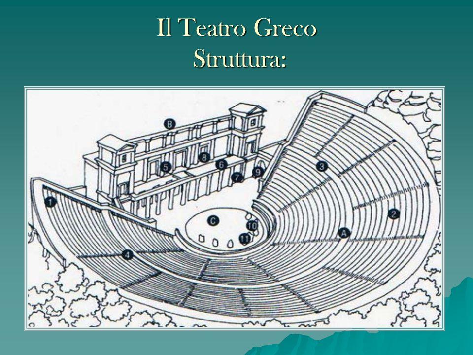 Il Teatro Greco Struttura: