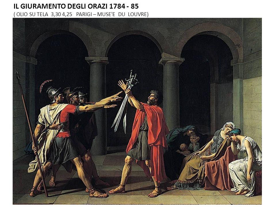 IL GIURAMENTO DEGLI ORAZI 1784 - 85