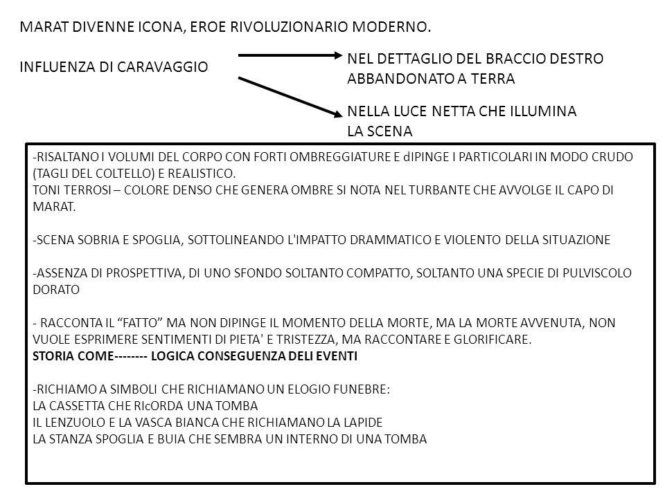 MARAT DIVENNE ICONA, EROE RIVOLUZIONARIO MODERNO.