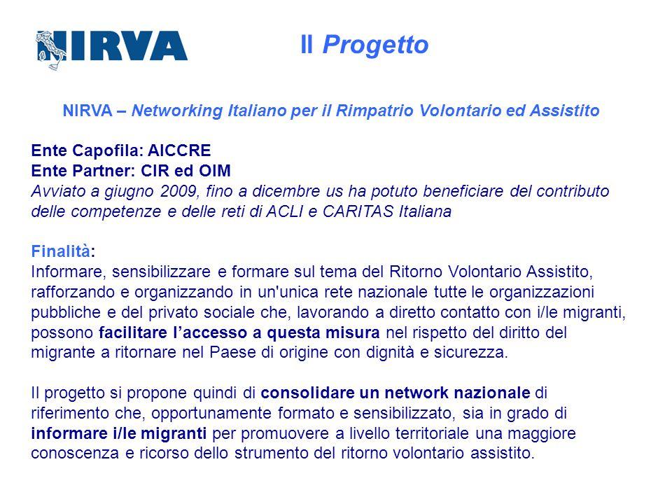 NIRVA – Networking Italiano per il Rimpatrio Volontario ed Assistito