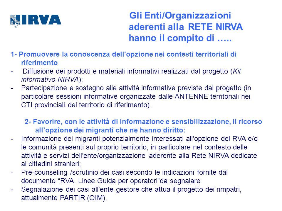 Gli Enti/Organizzazioni aderenti alla RETE NIRVA