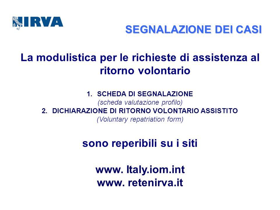 La modulistica per le richieste di assistenza al ritorno volontario