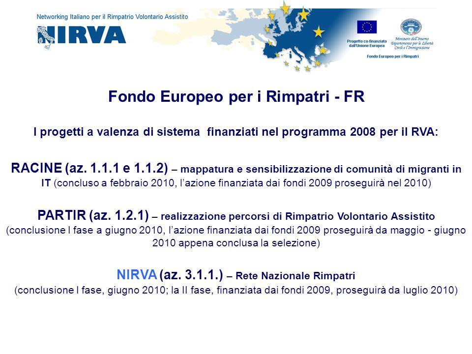 Fondo Europeo per i Rimpatri - FR