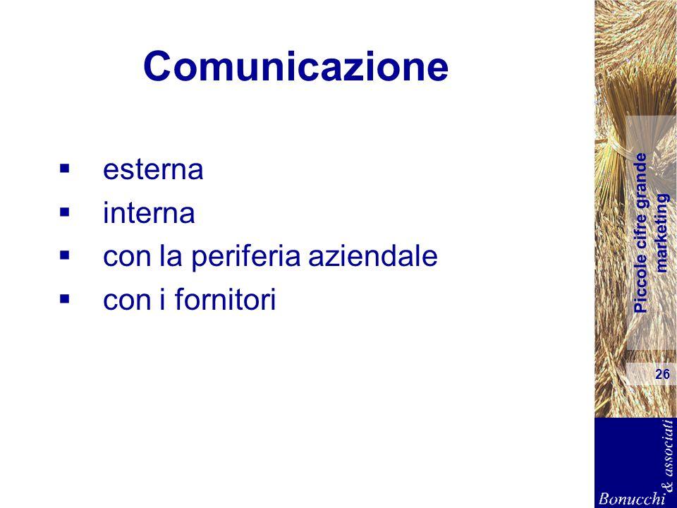 Comunicazione esterna interna con la periferia aziendale