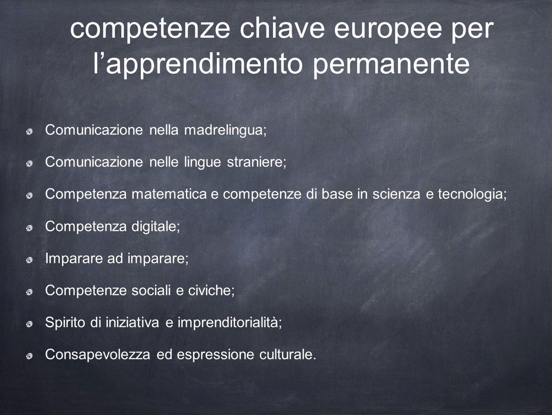 competenze chiave europee per l'apprendimento permanente