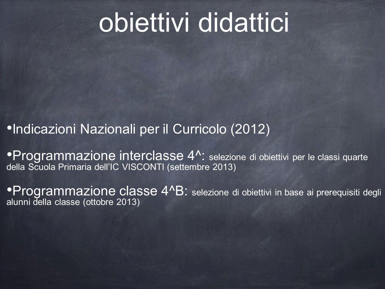 obiettivi didattici Indicazioni Nazionali per il Curricolo (2012)