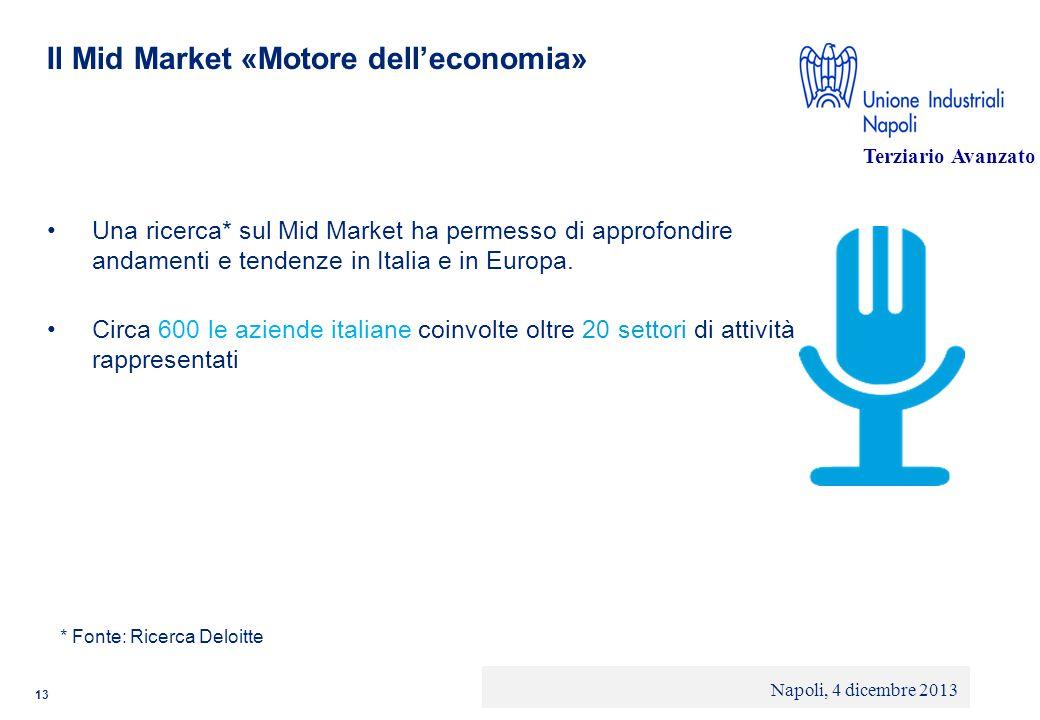 Il Mid Market «Motore dell'economia»