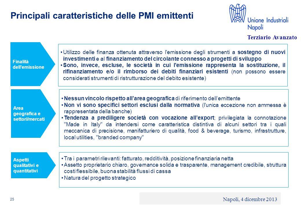 Principali caratteristiche delle PMI emittenti