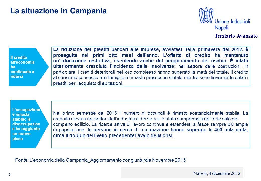 La situazione in Campania