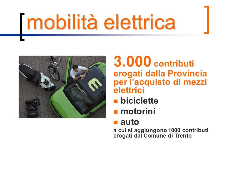 mobilità elettrica 3.000 contributi erogati dalla Provincia per l'acquisto di mezzi elettrici. biciclette.