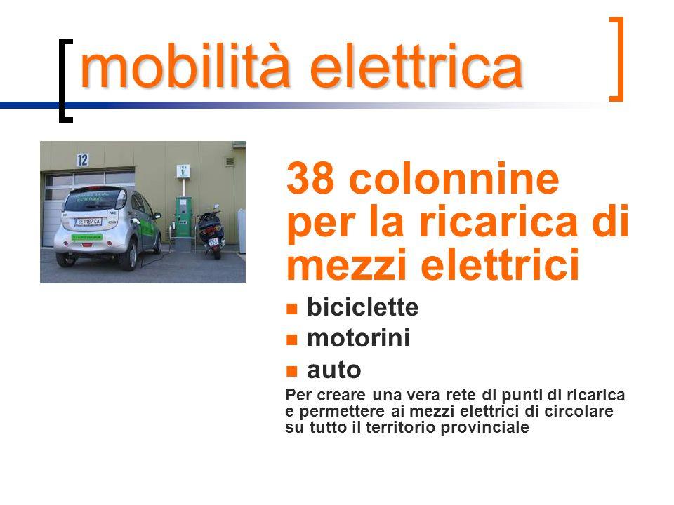 mobilità elettrica 38 colonnine per la ricarica di mezzi elettrici