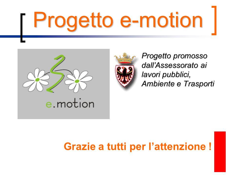 Progetto e-motion Grazie a tutti per l'attenzione !