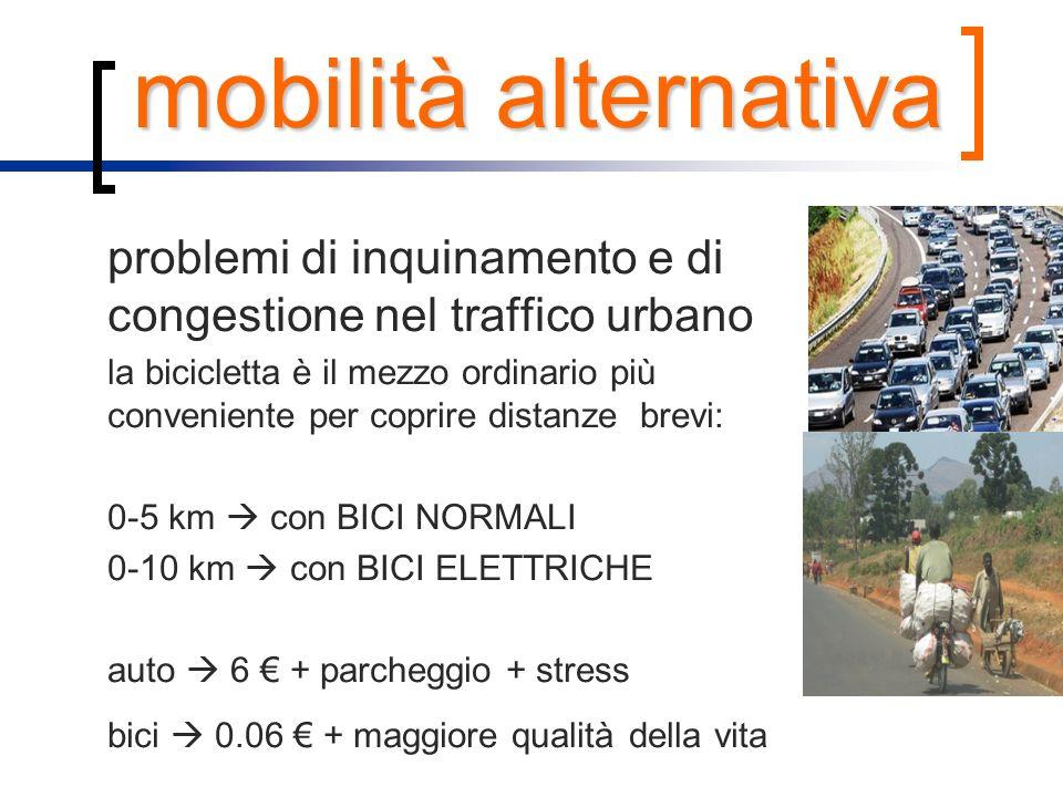 mobilità alternativa problemi di inquinamento e di congestione nel traffico urbano.