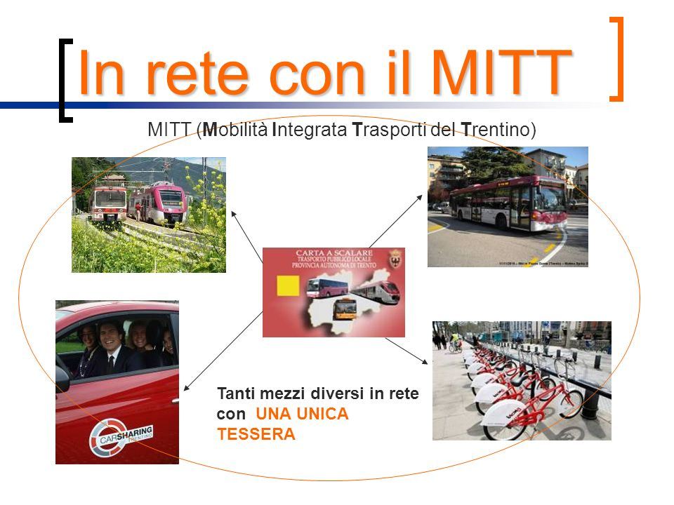 In rete con il MITT MITT (Mobilità Integrata Trasporti del Trentino)
