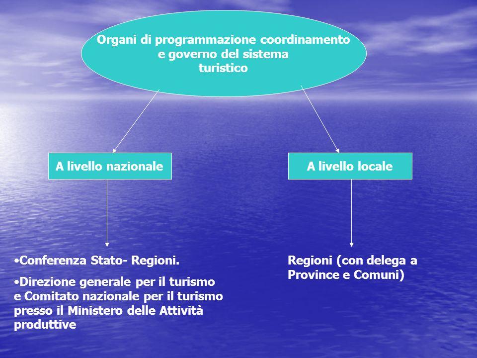 Organi di programmazione coordinamento