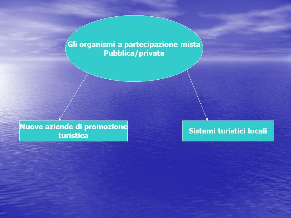 Gli organismi a partecipazione mista Pubblica/privata