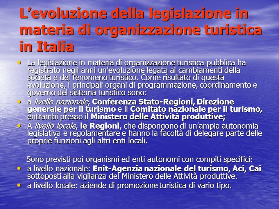 L'evoluzione della legislazione in materia di organizzazione turistica in Italia