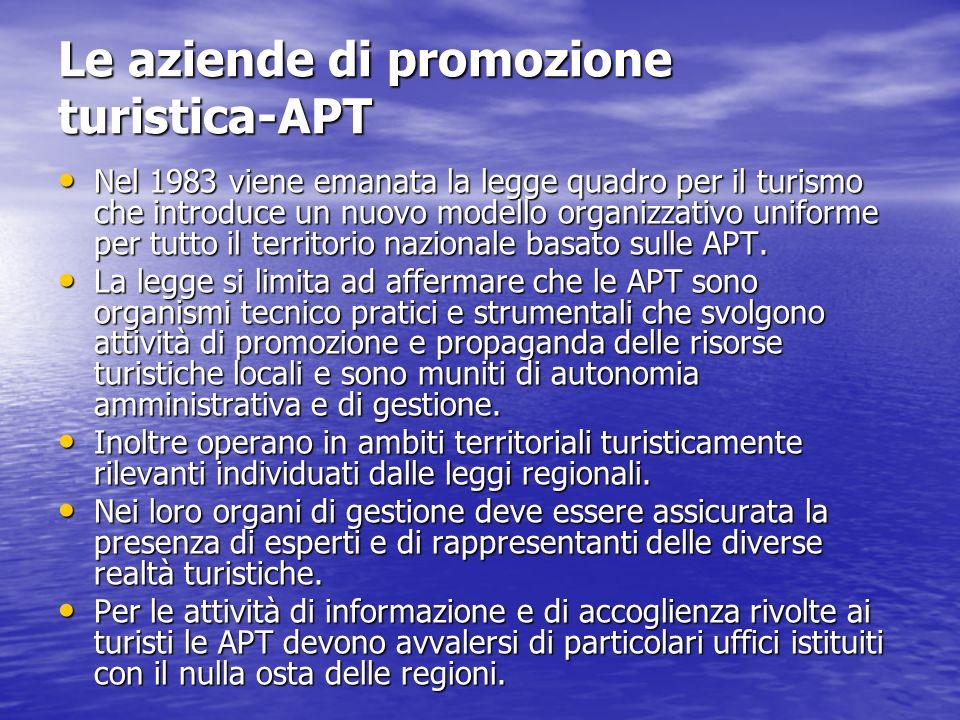 Le aziende di promozione turistica-APT