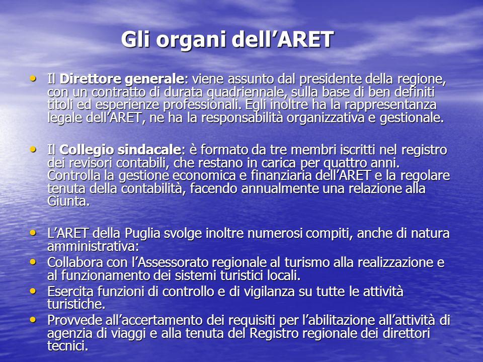 Gli organi dell'ARET