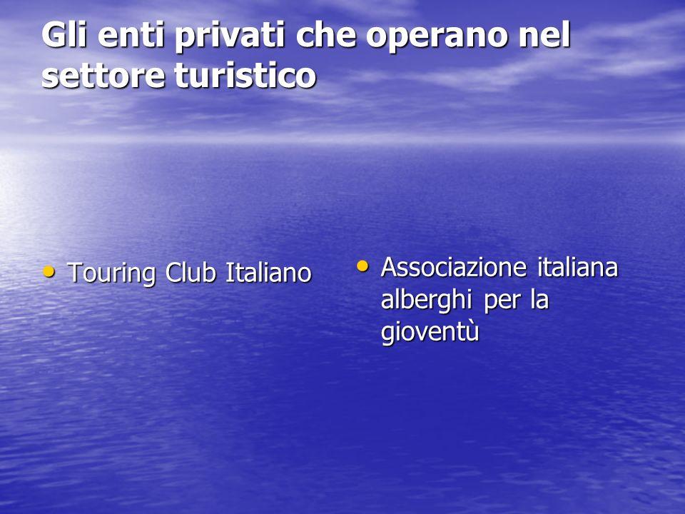 Gli enti privati che operano nel settore turistico