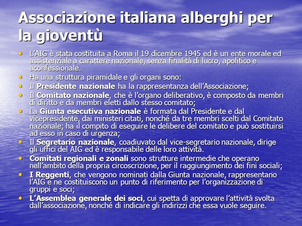 Associazione italiana alberghi per la gioventù