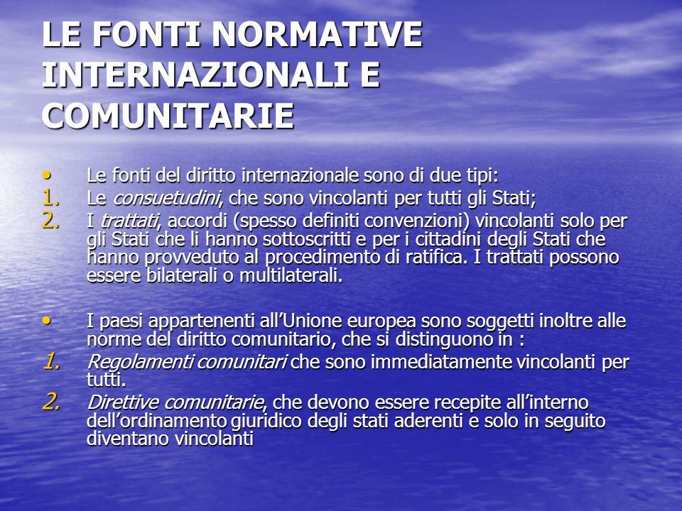 LE FONTI NORMATIVE INTERNAZIONALI E COMUNITARIE