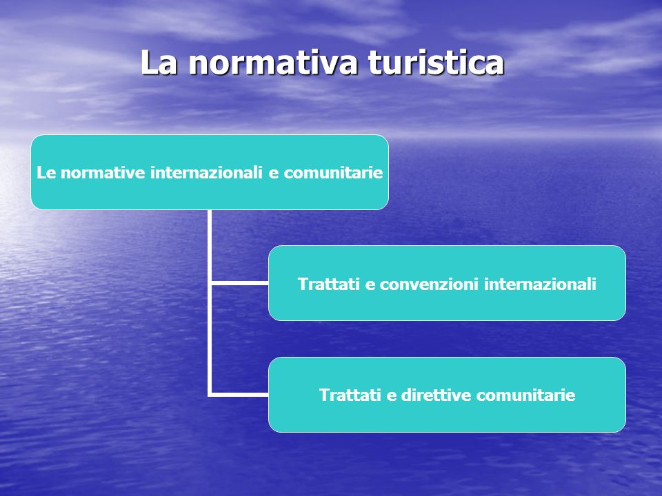La normativa turistica
