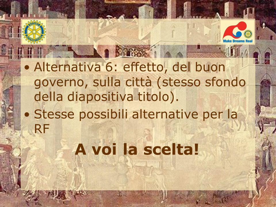 Alternativa 6: effetto, del buon governo, sulla città (stesso sfondo della diapositiva titolo).