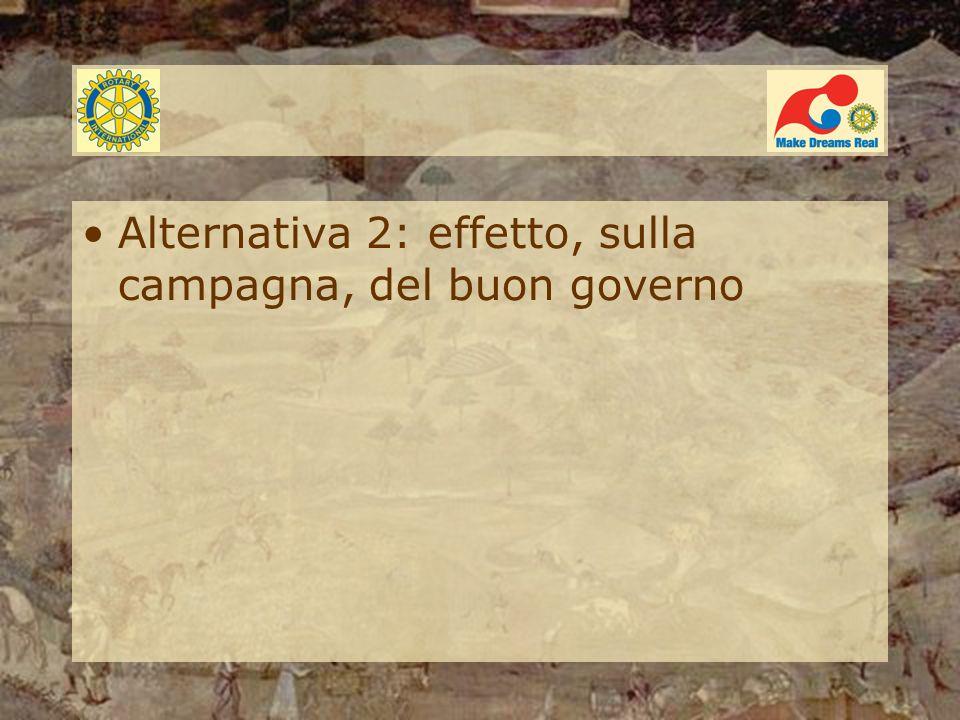 Alternativa 2: effetto, sulla campagna, del buon governo