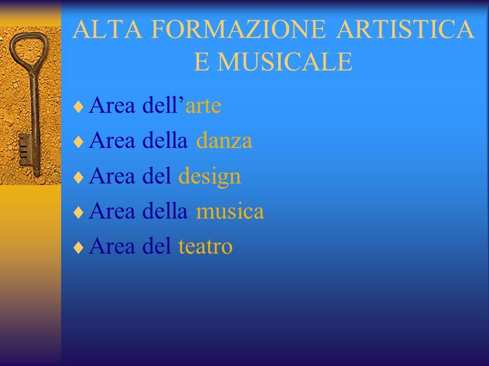 ALTA FORMAZIONE ARTISTICA E MUSICALE