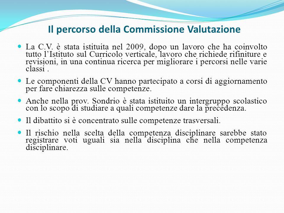 Il percorso della Commissione Valutazione